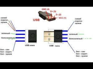 Удлинитель USB по витой паре своими руками