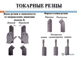 Типы резцов для токарного станка по металлу