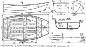 Раскрой алюминиевой лодки