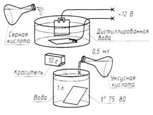 Анодирование металла в домашних условиях