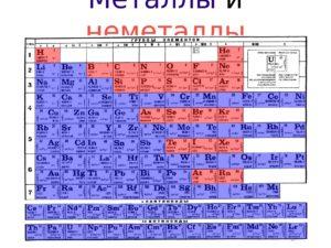 Ванадий металл или неметалл