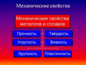 Какие свойства металлов относятся к механическим