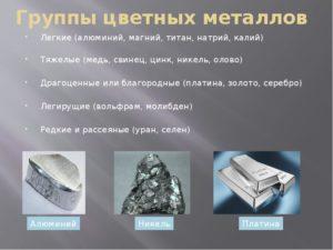 К какой группе металлов сплавов относится магний