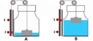Поплавковый датчик уровня воды своими руками