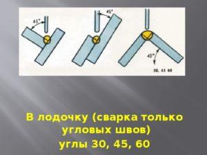 Сварка угловых соединений в нижнем положении