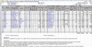 Как рассчитать стоимость металлоконструкции
