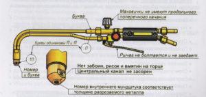 Как настроить резак для резки металла