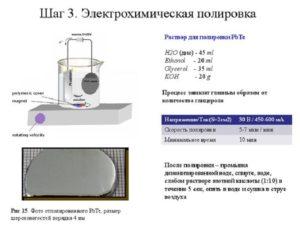 Электрохимическая полировка металлов