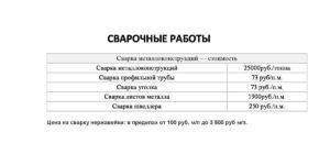 Расценки на сварочные работы металлоконструкций