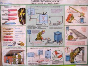 Электробезопасность при выполнении сварочных работ