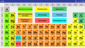 Молибден металл или неметалл