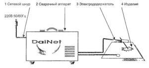 Подключение сварочного аппарата к бытовой сети