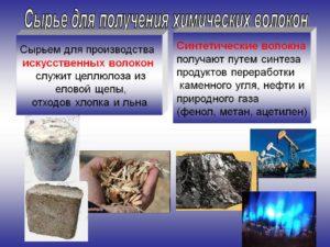 Что является сырьем для производства ткани