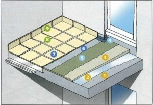 Как положить плитку на балконе своими руками