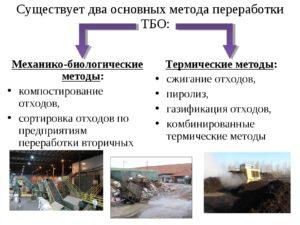 Современные методы утилизации отходов производства
