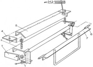 Устройство гибочного станка для листового металла