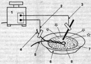 Изготовление термопары своими руками