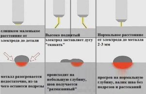 Как правильно варить инверторным сварочным аппаратом