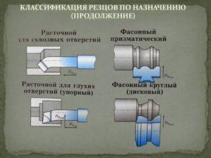 Токарные резцы по металлу классификация