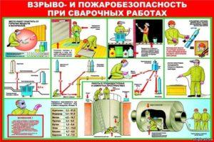 Кто имеет право проводить электросварочные работы
