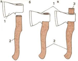 Как сделать топорище своими руками