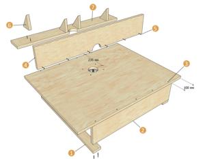 Как сделать фрезерный стол своими руками