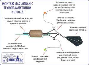 Донный технопланктон своими руками
