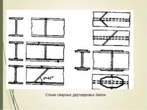 Сварка балок двутаврового сечения в стык