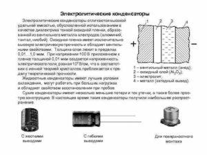 Электролитический конденсатор своими руками