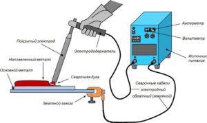 Как пользоваться сваркой инвертором