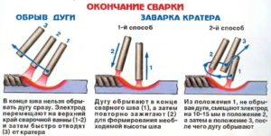 Пособие сварщика как научиться сварке металла самостоятельно
