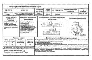 Техкарта на сварку трубопроводов