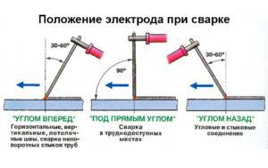 Почему электрод прилипает к металлу