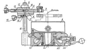 Станочные приспособления для сверлильных станков