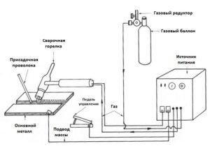 Сварка алюминия аргоном для начинающих пошаговая инструкция