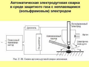 Сварка алюминия постоянным током в среде аргона