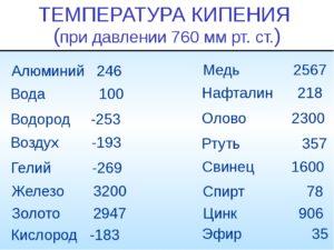 Температура кипения свинца
