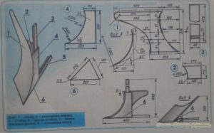 Изготовление плуга для мотоблока своими руками