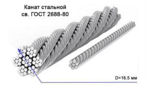 Гост 2688 80 канаты стальные технические условия
