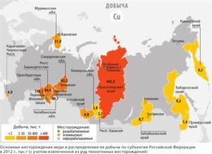 Где добывают медь в России