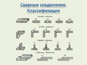 Классификация сварочных соединений и швов