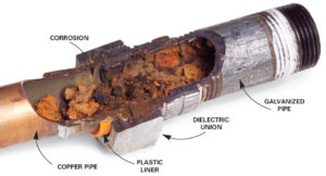 Электрохимическая коррозия нержавеющей стали