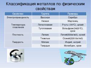 Классификация металлов по твердости