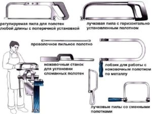 Как ставить полотно на ножовку по металлу