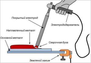 Основы сварки инвертором для начинающих