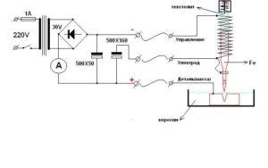 Электроэрозионный станок своими руками