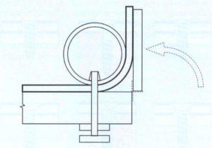 Как загнуть лист металла в трубу