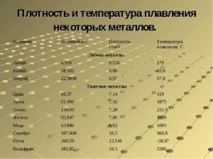Температура кипения платины