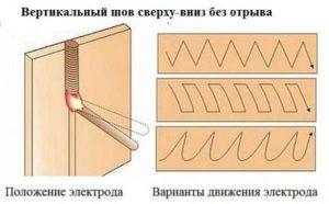 Виды сварочных швов и способы нанесения